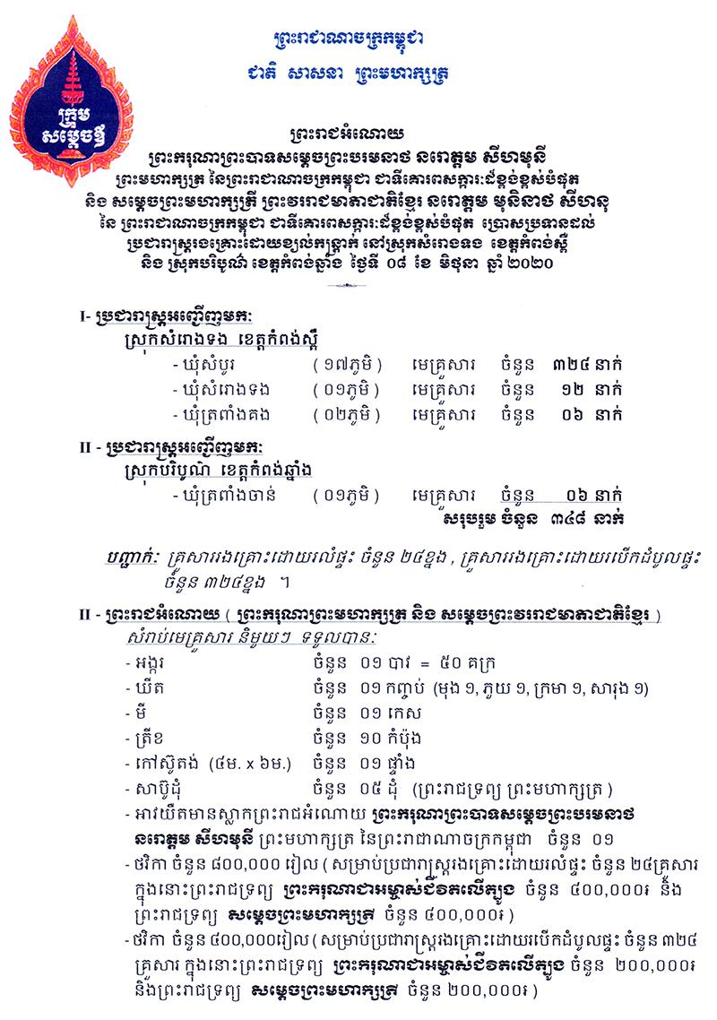 All/activity/ActiondeNorodomSihanouk/2020/Juin/id2146/012.jpg